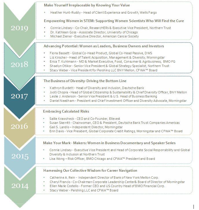 CFWA Events White 2019